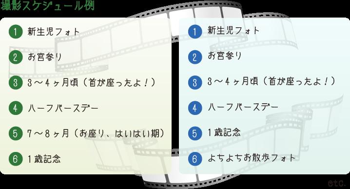 撮影スケジュール例